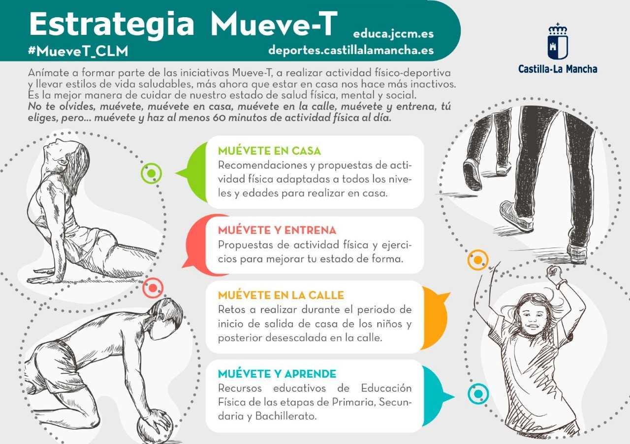 Infografía presentación de Mueve-T