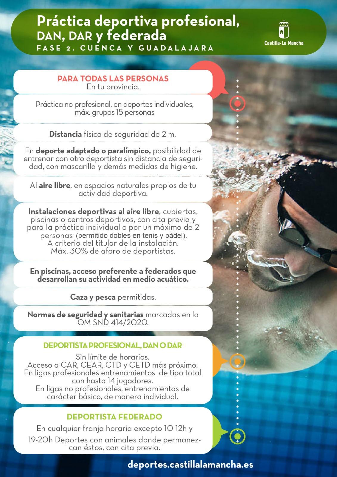 Fase 2 - Cuenca y Guadalajara - Deporte profesiona, DAN, DAR y federado (27/05/2020)