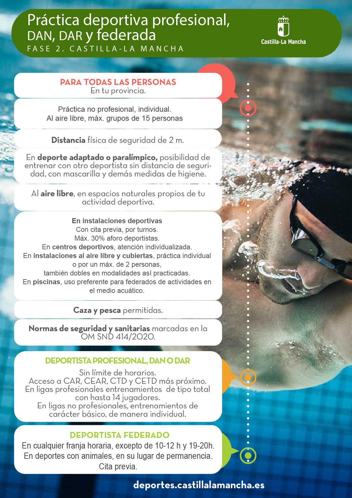 Fase 2 - CLM - Deporte profesional, DAN, DAR y federado (01/06/2020)