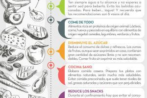 Infografía alimentación saludable