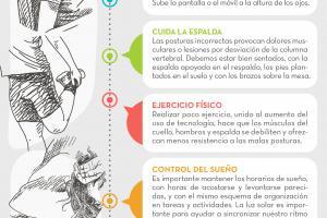 Infografía higiene