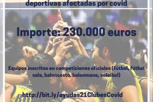 Ayudas Covid-19 a clubes