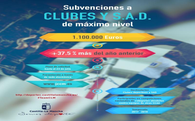 subvenciones a clubes y SAD